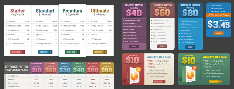 Compare Prices Using a Unique Pricing Table